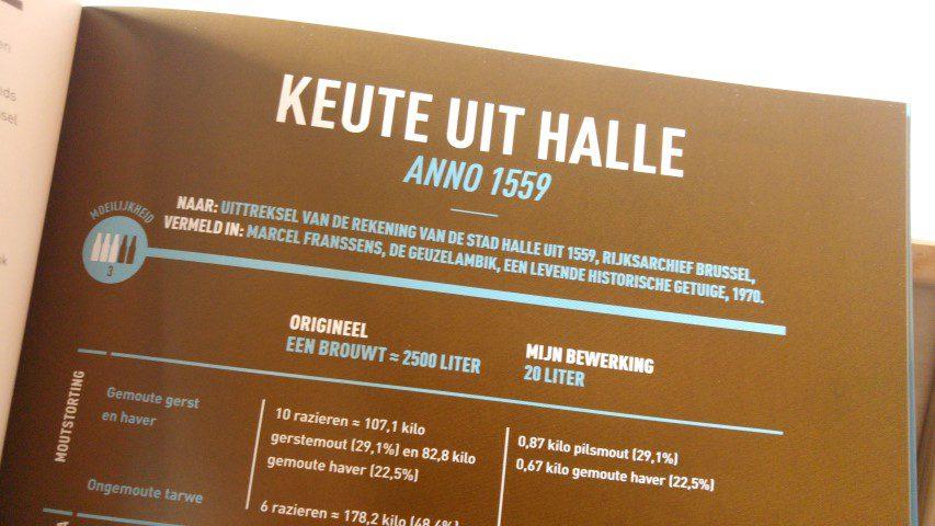 Review Verloren bieren van Nederland - Roel Mulder