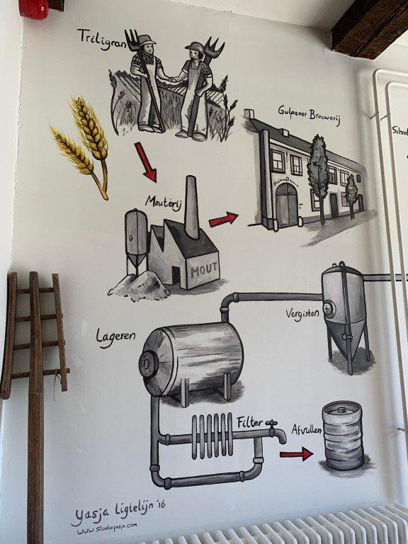 Op bezoek bij: de Gulpener Bierbrouwerij
